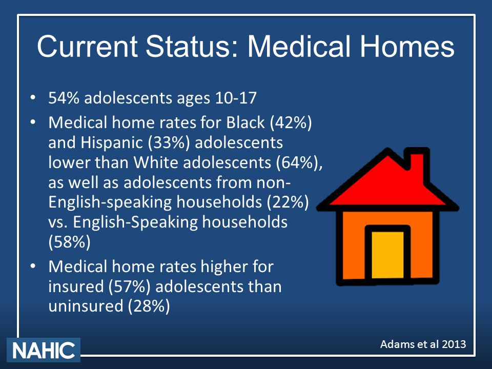 Current Status: Medical Homes 54% adolescents ages 10-17 Medical home rates for Black (42%) and Hispanic (33%) adolescents lower than White adolescents (64%), as well as adolescents from non- English-speaking households (22%) vs.