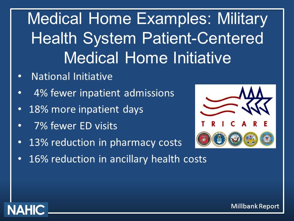 Medical Home Examples: Military Health System Patient-Centered Medical Home Initiative National Initiative 4% fewer inpatient admissions 18% more inpatient days 7% fewer ED visits 13% reduction in pharmacy costs 16% reduction in ancillary health costs Millbank Report