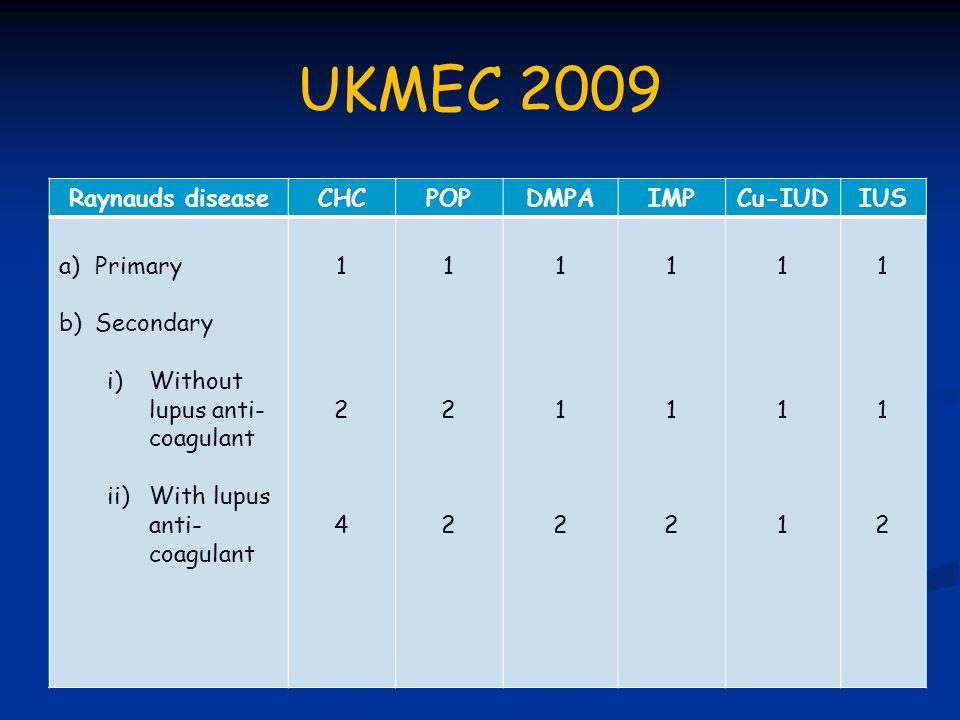 UKMEC 2009 Raynauds diseaseCHCPOPDMPAIMPCu-IUDIUS a)Primary b)Secondary i)Without lupus anti- coagulant ii)With lupus anti- coagulant 124124 122122 112112 112112 111111 112112