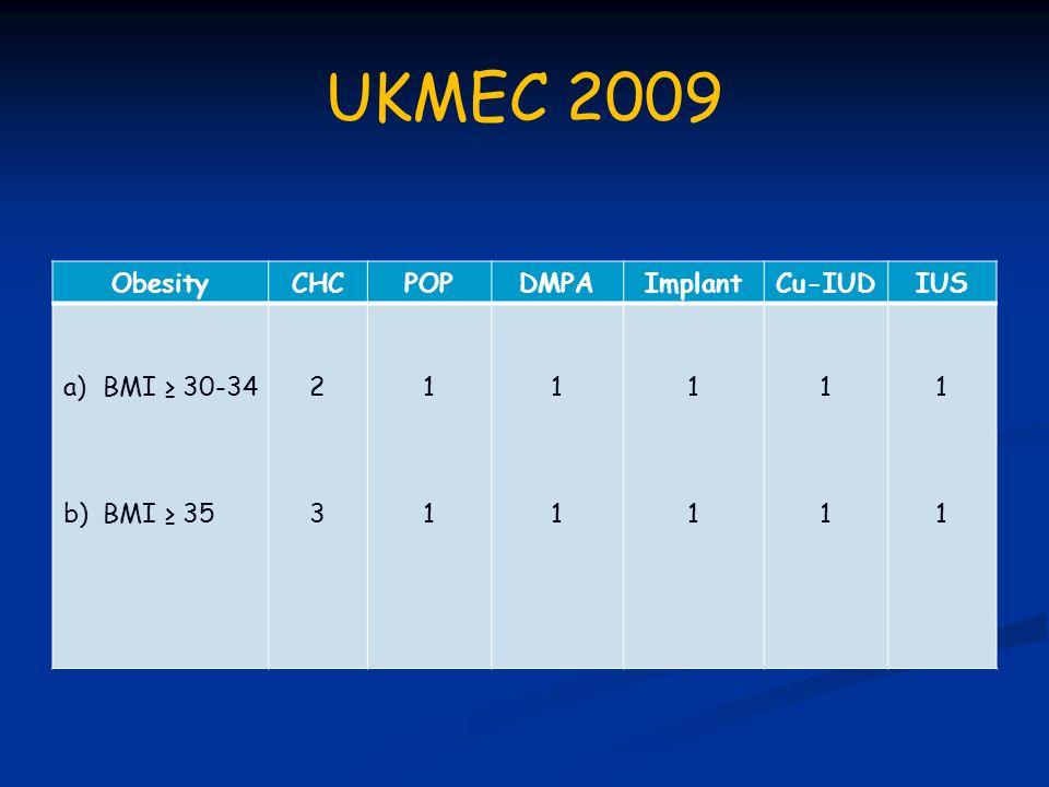 UKMEC 2009 ObesityCHCPOPDMPAImplantCu-IUDIUS a)BMI ≥ 30-34 b)BMI ≥ 35 2323 1111 1111 1111 1111 1111