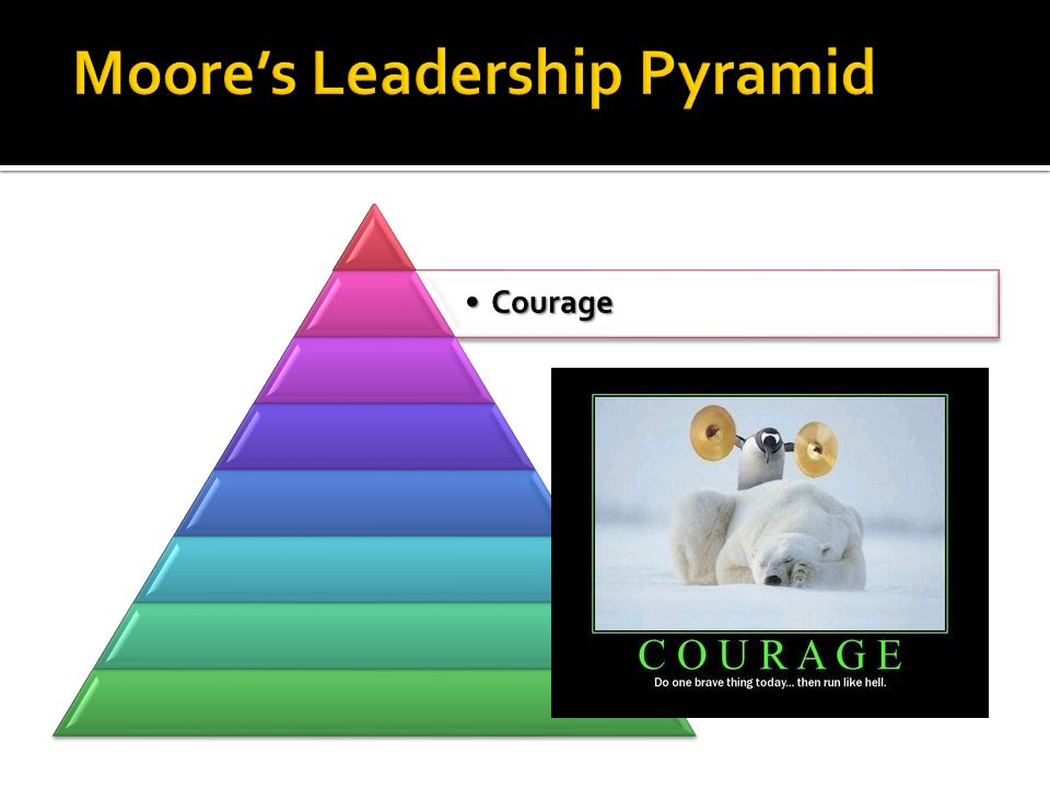  The leader of the past knew how to tell. The leader of the future will know how to ask – Peter Drucker