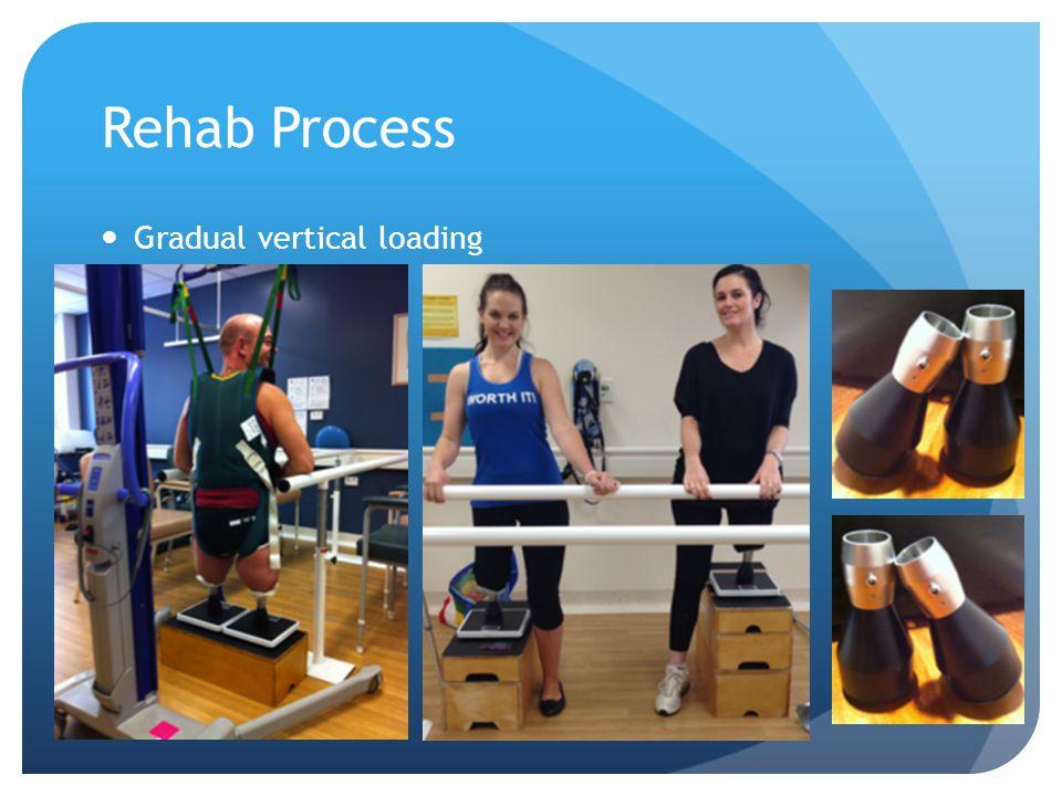 Rehab Process Gradual vertical loading