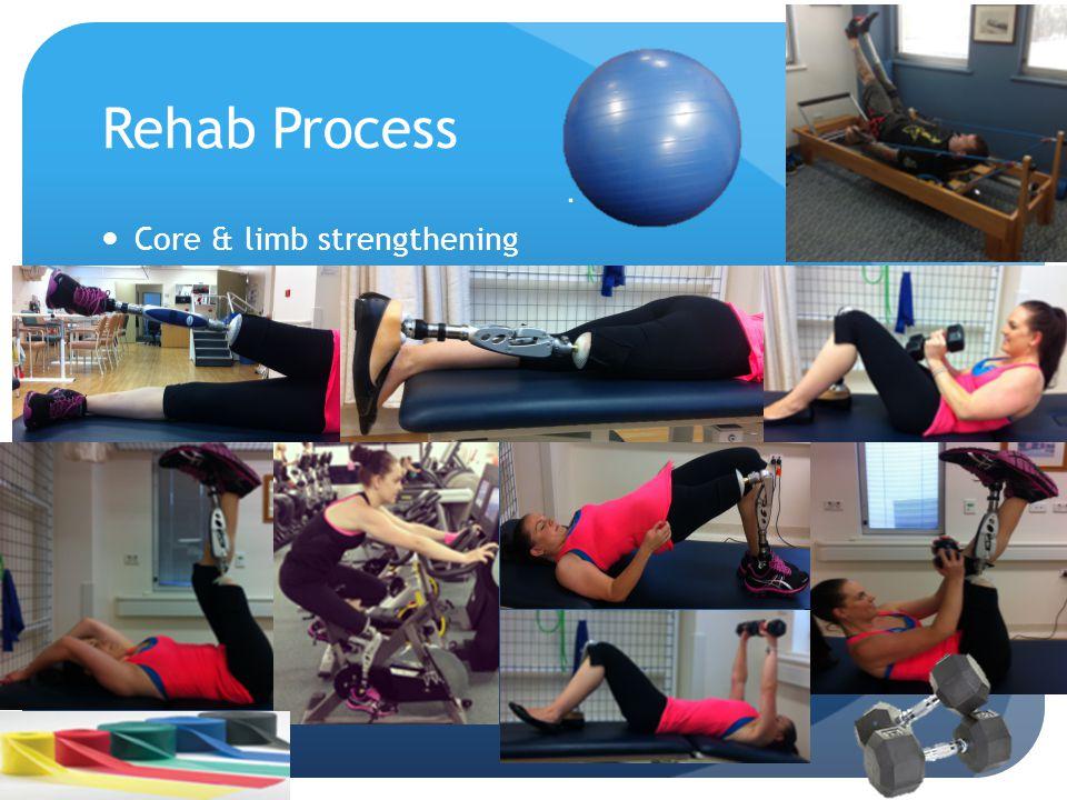 Rehab Process Core & limb strengthening