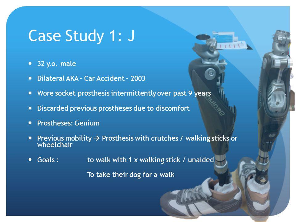 Case Study 1: J 32 y.o.