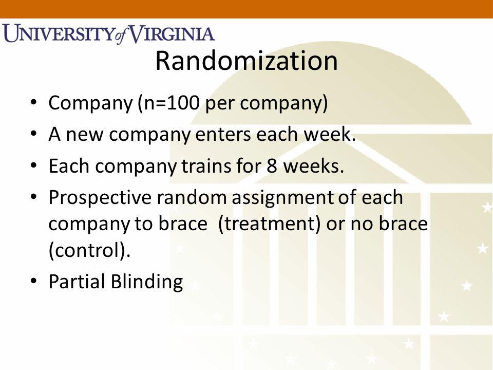 Randomization Company (n=100 per company) A new company enters each week. Each company trains for 8 weeks. Prospective random assignment of each compa