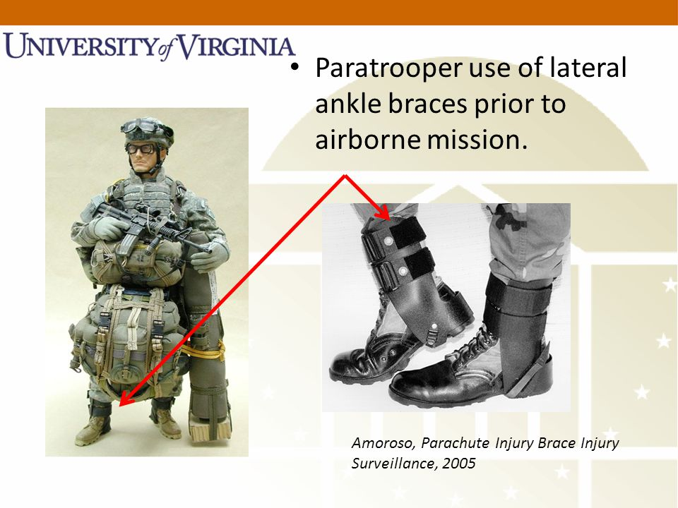 Paratrooper use of lateral ankle braces prior to airborne mission. Amoroso, Parachute Injury Brace Injury Surveillance, 2005