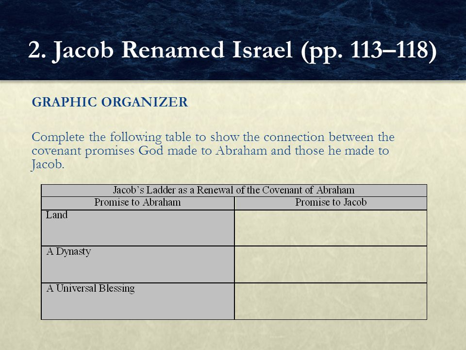 GRAPHIC ORGANIZER Complete the following table to show the connection between the covenant promises God made to Abraham and those he made to Jacob. 2.