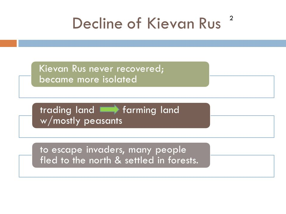 Decline of Kievan Rus Kievan Rus never recovered; became more isolated trading land farming land w/mostly peasants to escape invaders, many people fle