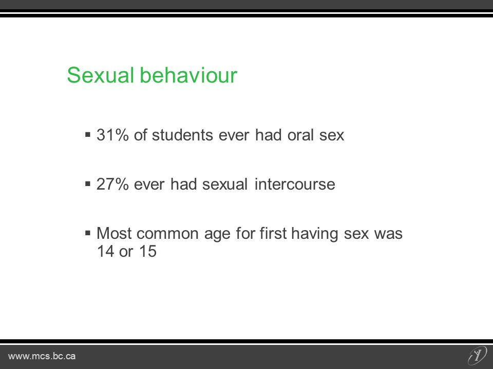 www.mcs.bc.ca Sexual behaviour  31% of students ever had oral sex  27% ever had sexual intercourse  Most common age for first having sex was 14 or 15
