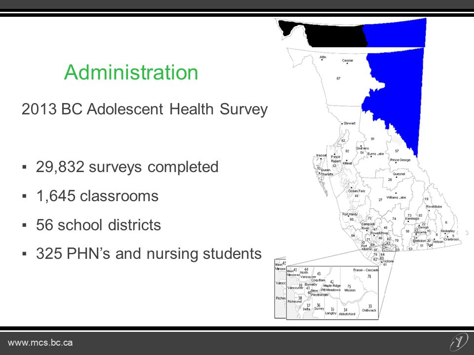 www.mcs.bc.ca Administration 2013 BC Adolescent Health Survey ▪29,832 surveys completed ▪1,645 classrooms ▪56 school districts ▪325 PHN's and nursing students Northeast
