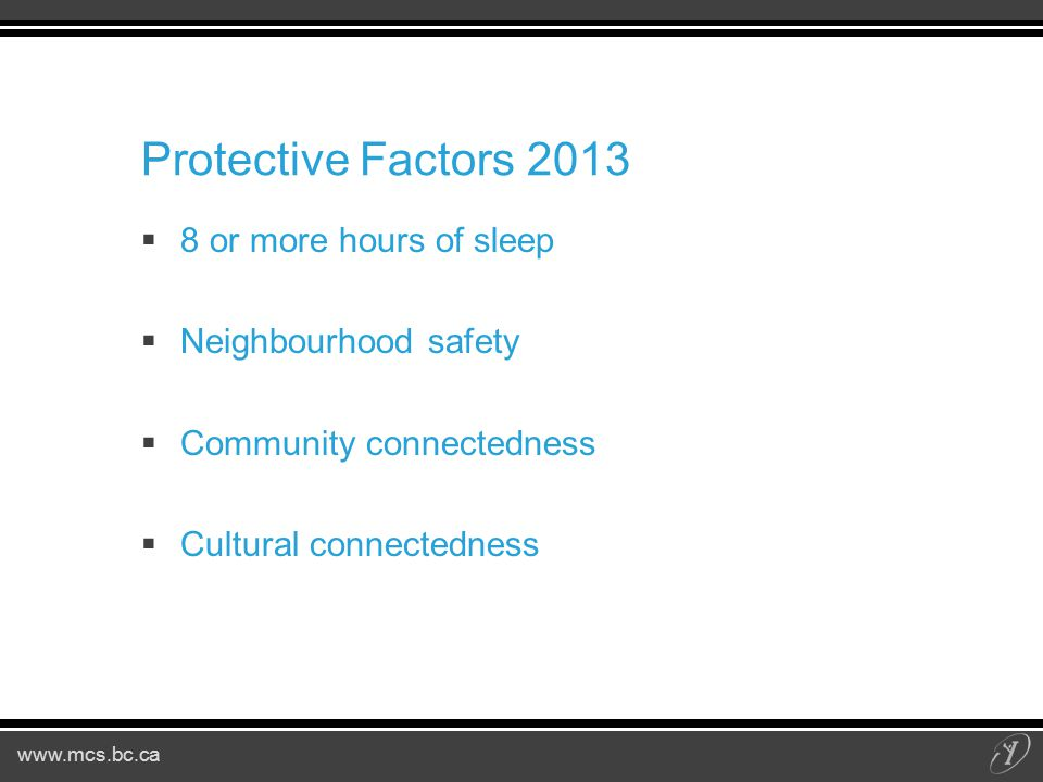 www.mcs.bc.ca Protective Factors 2013  8 or more hours of sleep  Neighbourhood safety  Community connectedness  Cultural connectedness