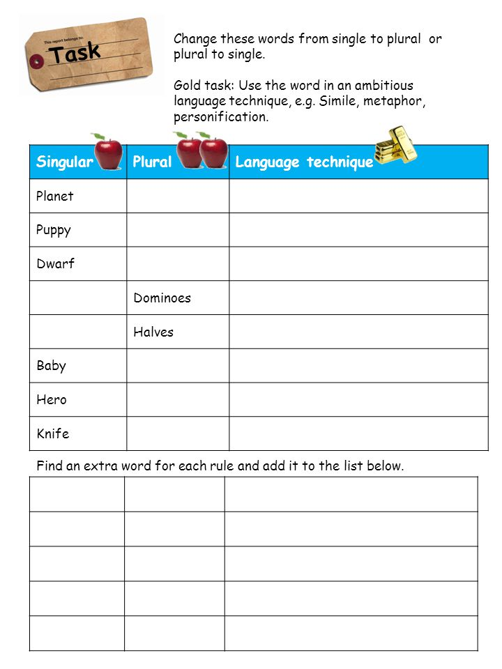 Task Change these words from single to plural or plural to single.