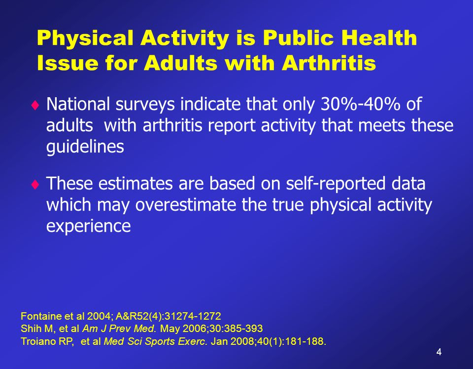 Physical Activity is Public Health Issue for Adults with Arthritis  National surveys indicate that only 30%-40% of adults with arthritis report activ
