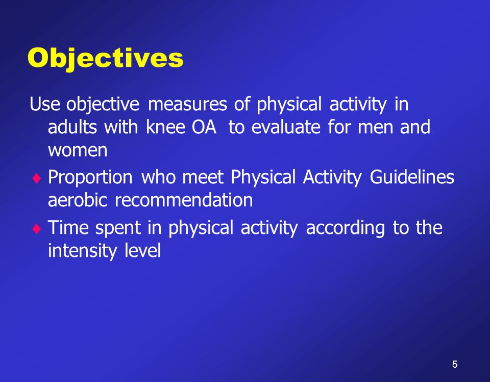 Results –Time Spent in Physical Activity Intensity Levels: Men versus Women 16