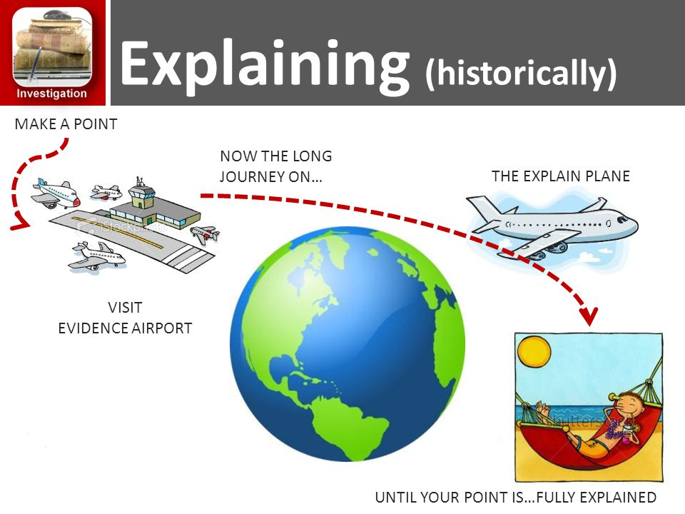 Presenting Your Findings Significance at/over time Explaining (historically) VISIT EVIDENCE AIRPORT THE EXPLAIN PLANE MAKE A POINT NOW THE LONG JOURNEY ON… UNTIL YOUR POINT IS…FULLY EXPLAINED