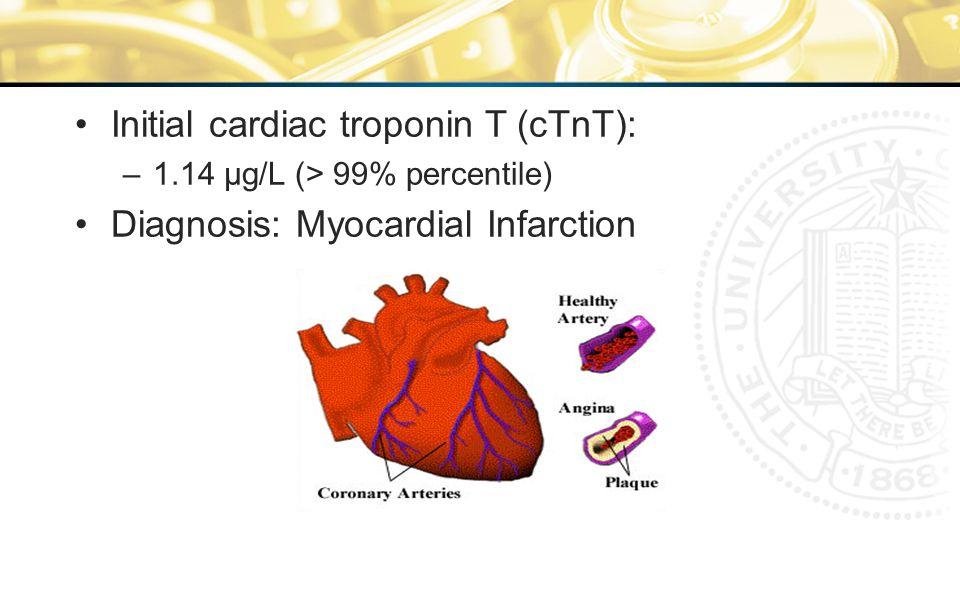 Initial cardiac troponin T (cTnT): –1.14 µg/L (> 99% percentile) Diagnosis: Myocardial Infarction