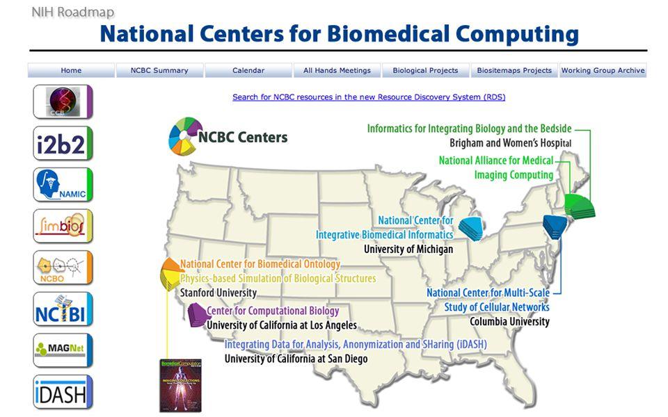Pharmacy Informatics Biomedical Informatics Bioinformatics Algorithms Controlled vocabularies Ontologies Data management Information retrieval Pharmacogenomics Personalized Medicine