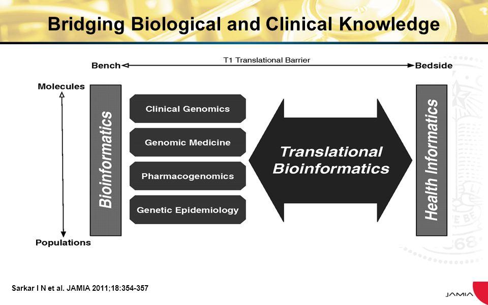 Bridging Biological and Clinical Knowledge Sarkar I N et al. JAMIA 2011;18:354-357