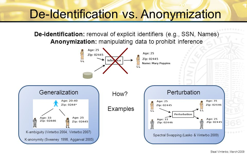 De-identification: De-identification: removal of explicit identifiers (e.g., SSN, Names)‏ Anonymization: Anonymization: manipulating data to prohibit inference How.