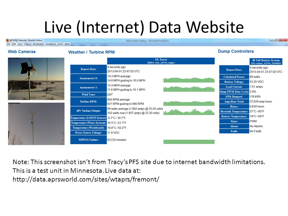 Live (Internet) Data Website Note: This screenshot isn't from Tracy's PFS site due to internet bandwidth limitations.
