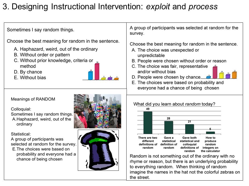 3. Designing Instructional Intervention: exploit and process
