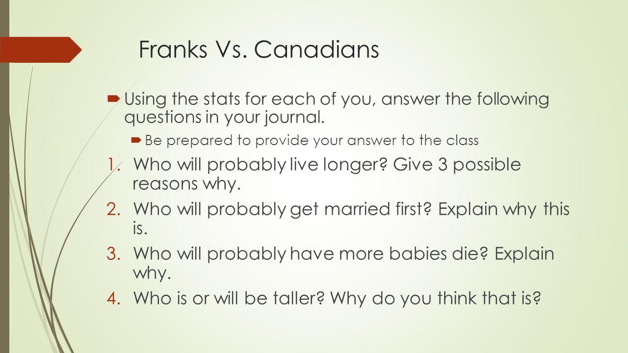 Franks Vs.