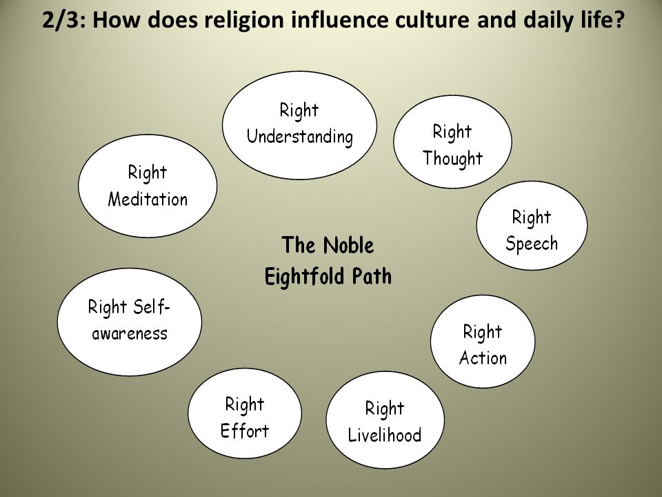 2/3: How does religion influence culture and daily life