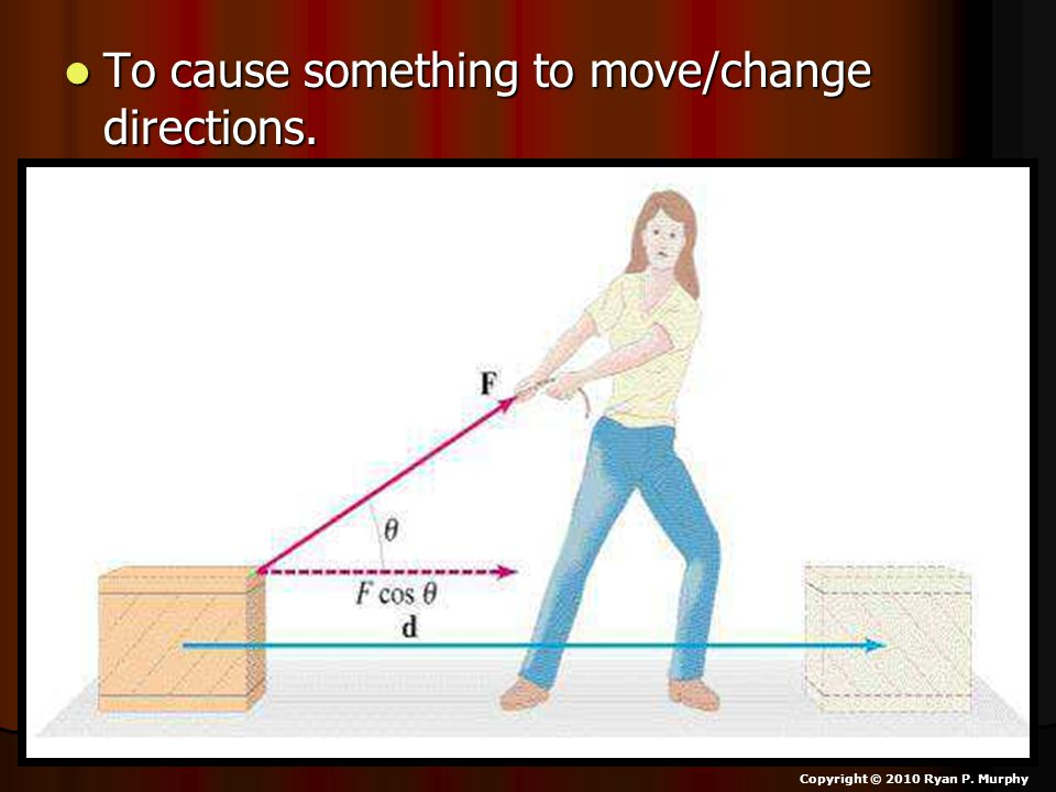To cause something to move/change directions. To cause something to move/change directions.