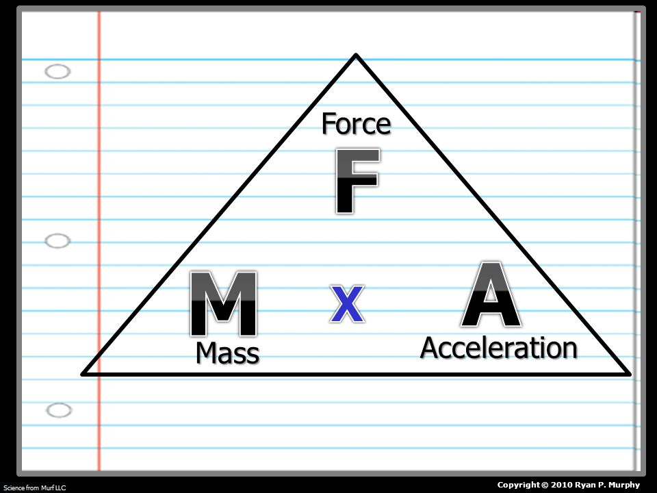 Force Mass Acceleration
