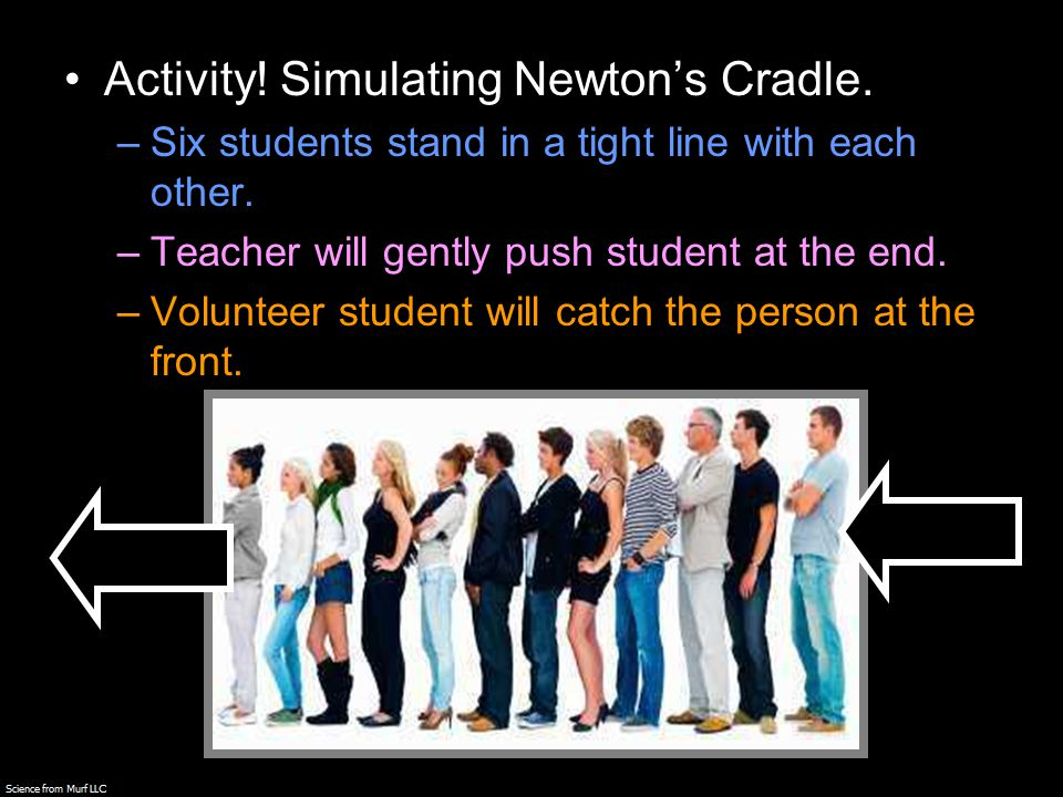 Activity. Simulating Newton's Cradle. –Six students stand in a tight line with each other.
