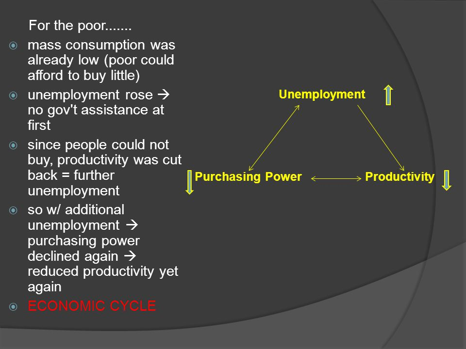 For the poor.......  mass consumption was already low (poor could afford to buy little)  unemployment rose  no gov't assistance at first  since pe
