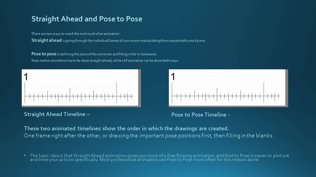 The basic idea is that Straight Ahead animation gives you more of a free flowing animation, and Post to Pose is easier to plot out and time your actions specifically.