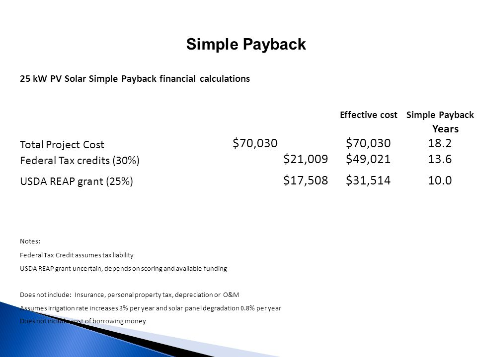 Simple Payback 25 kW PV Solar Simple Payback financial calculations Effective costSimple Payback Years Total Project Cost $70,030 18.2 Federal Tax credits (30%) $21,009$49,02113.6 USDA REAP grant (25%) $17,508$31,51410.0 Notes: Federal Tax Credit assumes tax liability USDA REAP grant uncertain, depends on scoring and available funding Does not include: Insurance, personal property tax, depreciation or O&M Assumes irrigation rate increases 3% per year and solar panel degradation 0.8% per year Does not include cost of borrowing money