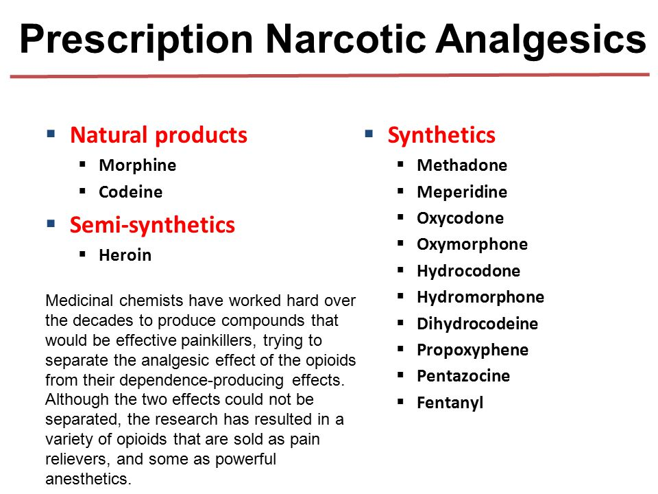  Natural products  Morphine  Codeine  Semi-synthetics  Heroin  Synthetics  Methadone  Meperidine  Oxycodone  Oxymorphone  Hydrocodone  Hyd