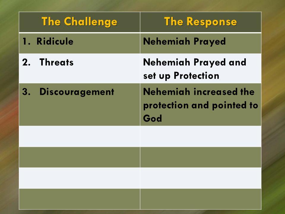 The Challenge The Response 1. RidiculeNehemiah Prayed 2.