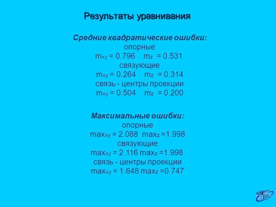 Результаты уравнивания Средние квадратические ошибки: опорные m xy = 0.796 m z = 0.531 связующие m xy = 0.264 m z = 0.314 связь - центры проекции m xy = 0.504 m z = 0.200 Максимальные ошибки: опорные max xy = 2.088 max z =1.998 связующие max xy = 2.116 max z =1.998 связь - центры проекции max xy = 1.648 max z =0.747