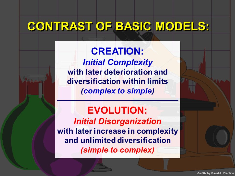  2007 by David A. Prentice CONTRAST OF BASIC MODELS: CREATION: Initial Complexity with later deterioration and diversification within limits (comple