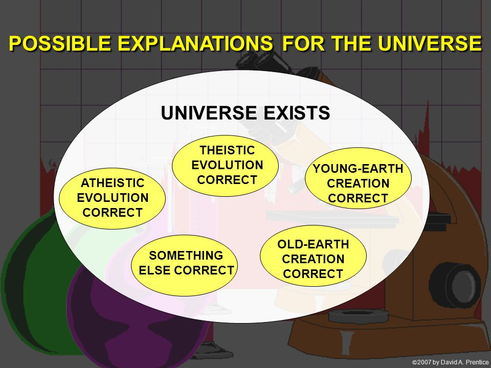  2007 by David A. Prentice UNIVERSE EXISTS ATHEISTIC EVOLUTION CORRECT THEISTIC EVOLUTION CORRECT YOUNG-EARTH CREATION CORRECT SOMETHING ELSE CORREC