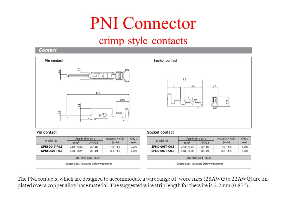 PNI Connector crimp style contacts The PNI contacts, which are designed to accommodate a wire range of wore sizes (28AWG to 22AWG) are tin- plated over a copper alloy base material.