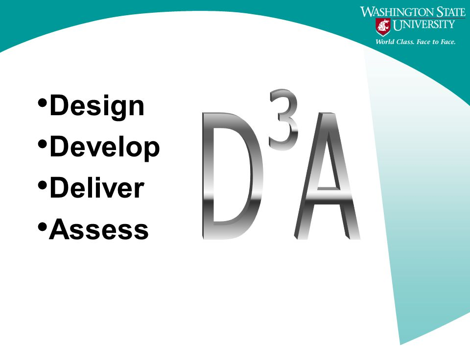 Design Develop Deliver Assess