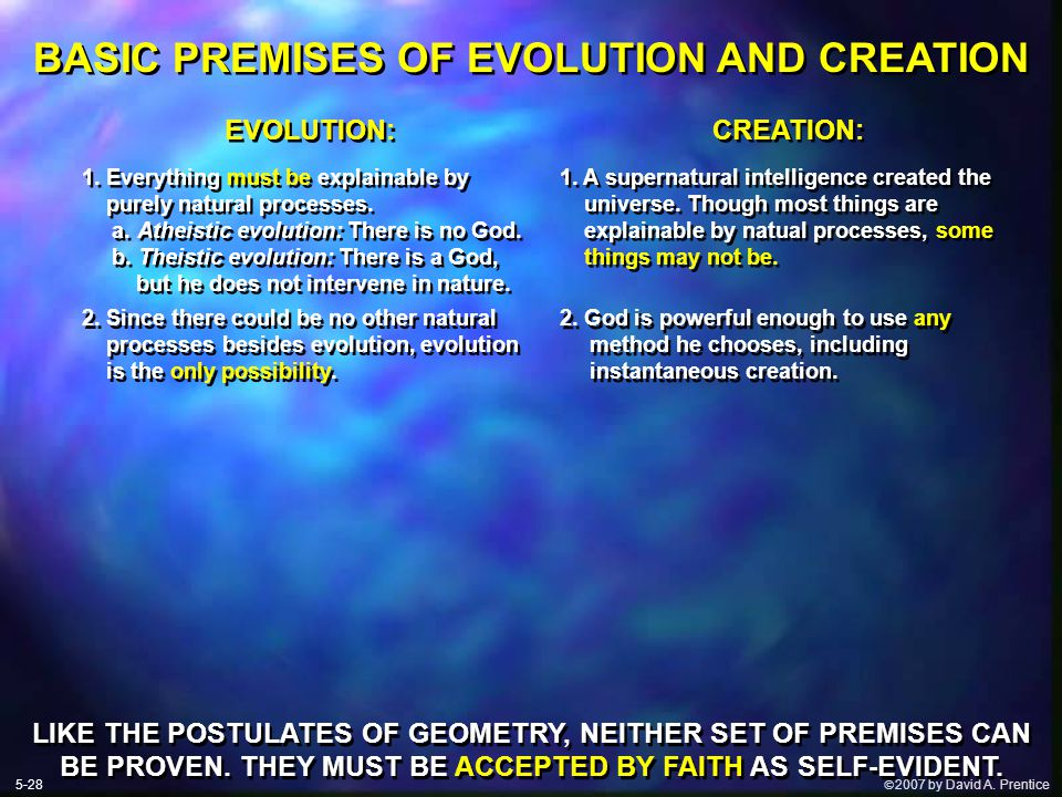  2007 by David A. Prentice BASIC PREMISES OF EVOLUTION AND CREATION EVOLUTION: 1.