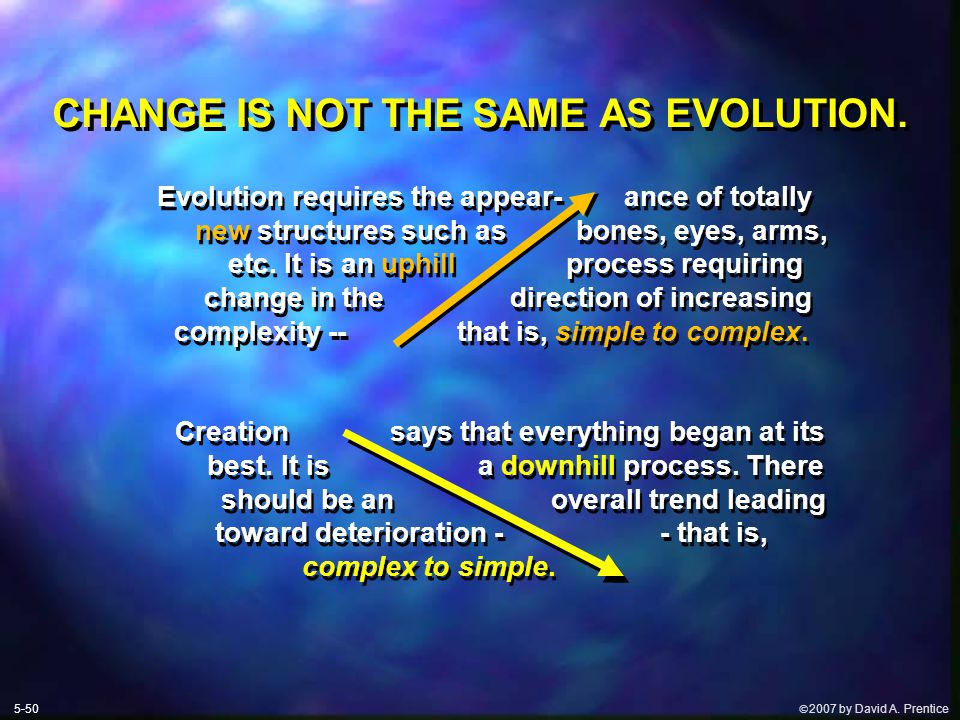  2007 by David A. Prentice CHANGE IS NOT THE SAME AS EVOLUTION.