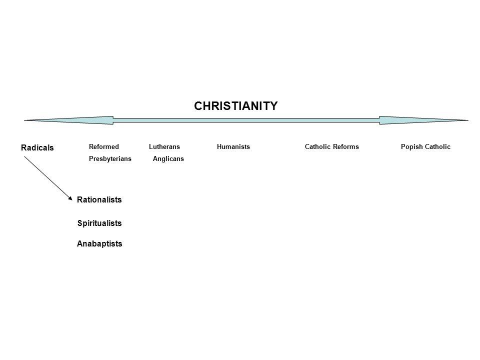 CHRISTIANITY Popish CatholicCatholic ReformsHumanistsLutherans Anglicans Reformed Presbyterians Radicals Rationalists Spiritualists Anabaptists