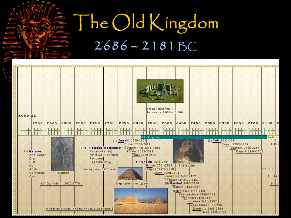 The Old Kingdom 2686 – 2181 BC