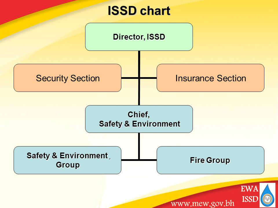 ISSD chart Director, ISSD Chief, Safety & Environment ٍSafety & Environment Group Fire Group Security Section Insurance Section