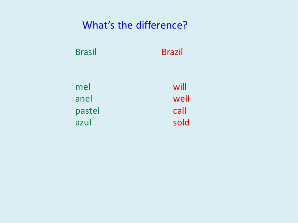 What's the difference? Brasil Brazil mel anel pastel azul will well call sold