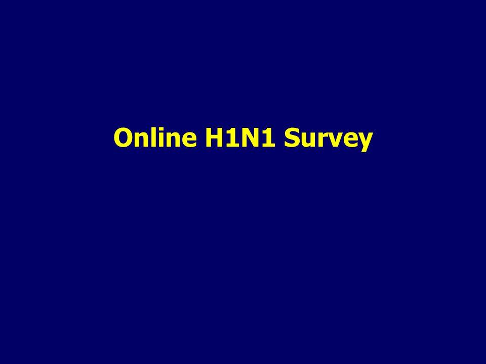 Online H1N1 Survey