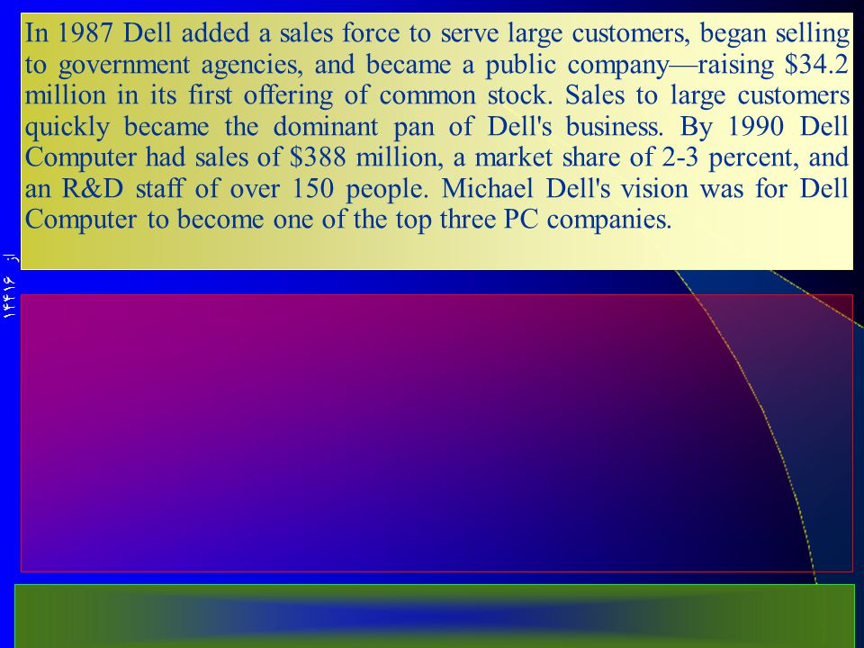 از 14416 In 1987 Dell added a sales force to serve large customers, began selling to government agencies, and became a public company—raising $34.2 million in its first offering of common stock.