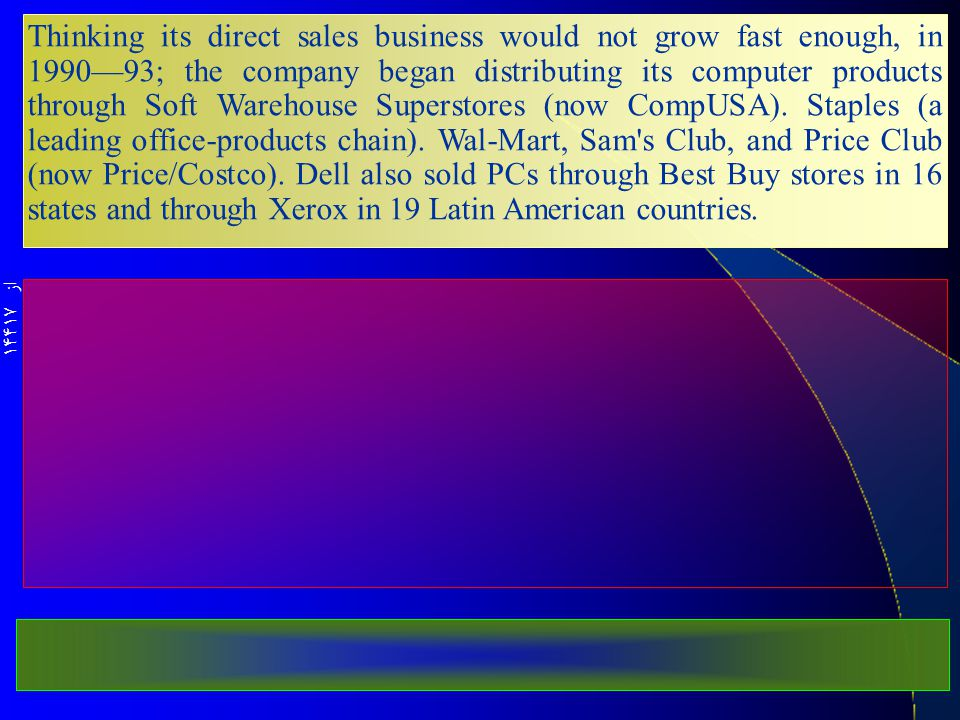 از 14417 Thinking its direct sales business would not grow fast enough, in 1990—93; the com­pany began distributing its computer products through Soft Warehouse Superstores (now CompUSA).