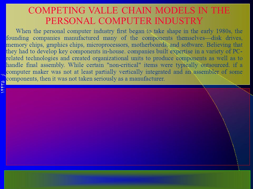 از 14435 COMPETING VALLE CHAIN MODELS IN THE PERSONAL COMPUTER INDUSTRY When the personal computer industry first began to take shape in the early 1980s, the founding companies manufactured many of the components themselves—disk drives, memory chips, graphics chips, microprocessors, motherboards, and soft­ware.